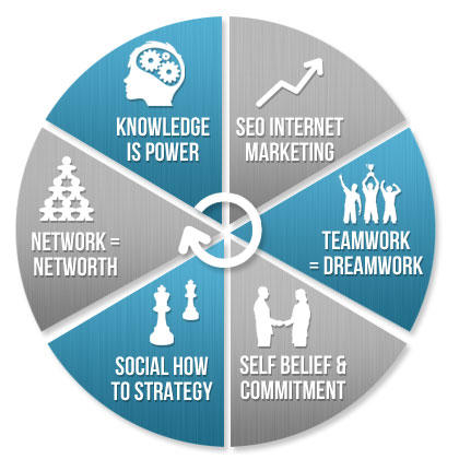empower network home business